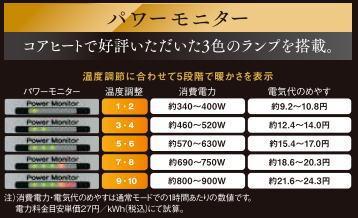 power_monitor